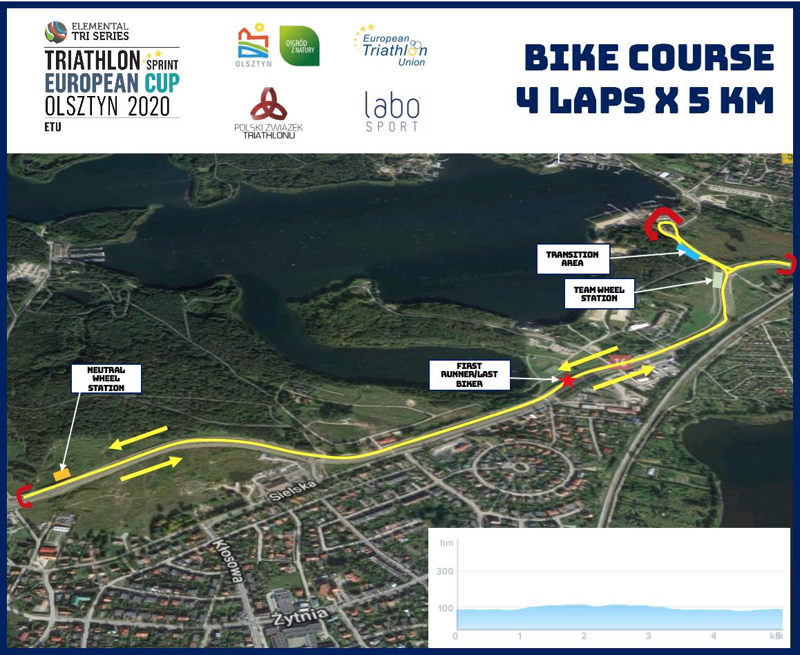 European triathlon cup Olsztyn bike